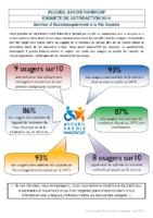 Synthèse globale enquête de satisfaction 2014-2015